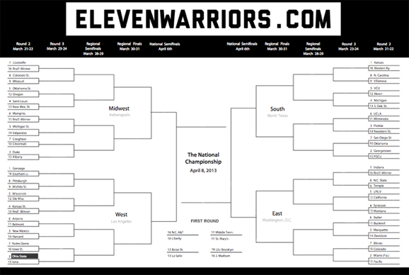 Click to download a printable bracket for the 2013 NCAA Tournament