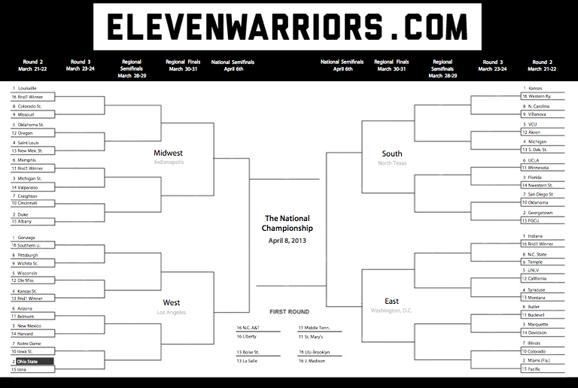 image regarding Warriors Schedule Printable identify Obtain a Printable NCAA Match Bracket 11 Warriors
