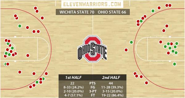 Shot Chart from the Ohio State vs Wichita State Elite 8 Game (3/30/2013)