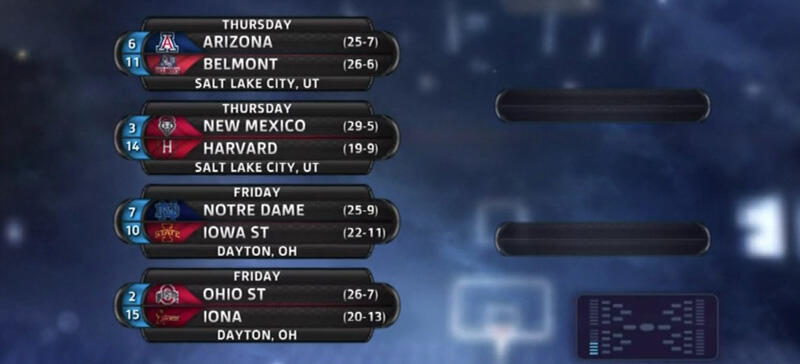 Ohio State's group in the West Region