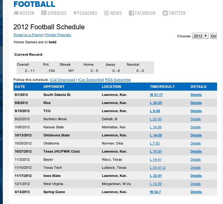 Kansas Jayhawks' 2012 schedule, with spring game win.