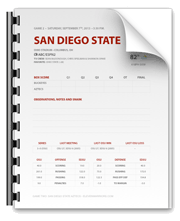 San Diego State Bucknotes – FREE!