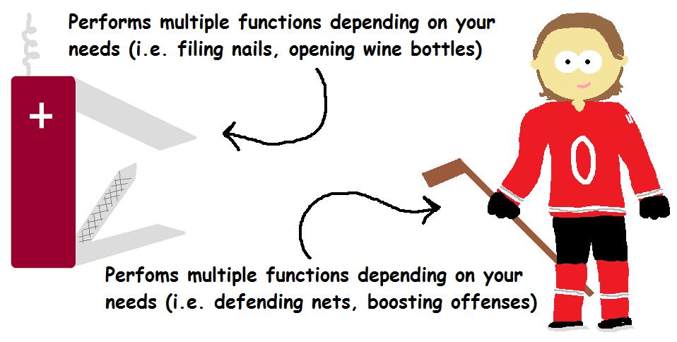 Two useful, multi-purpose tools