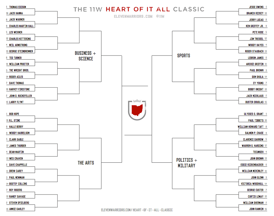 The 11W Heart of It All Classic