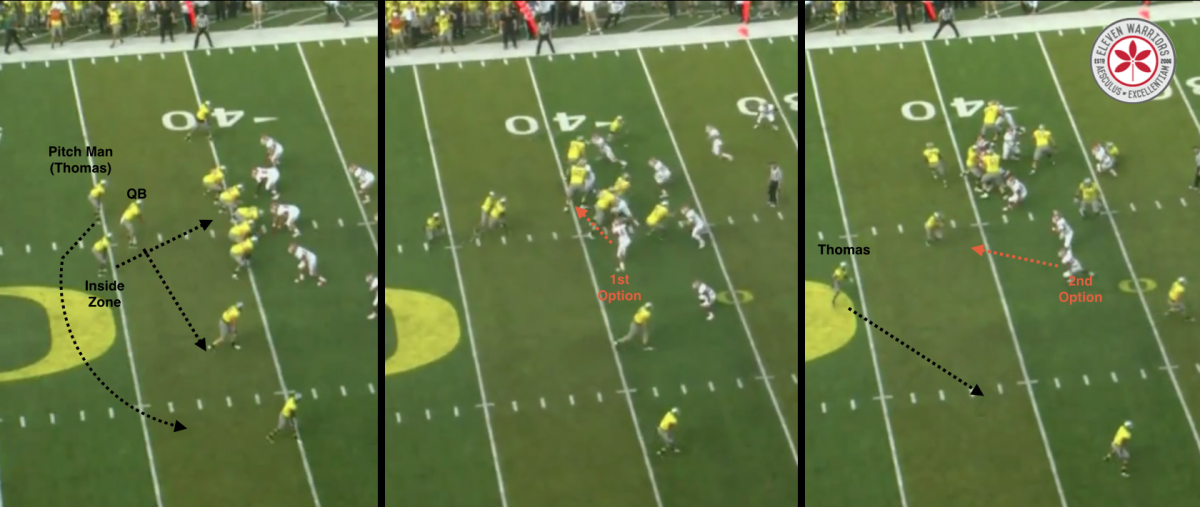Oregon Triple Option
