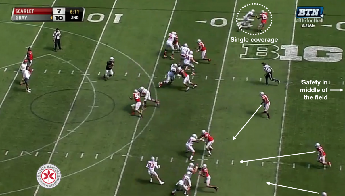 OSU WR Screen with Man coverage