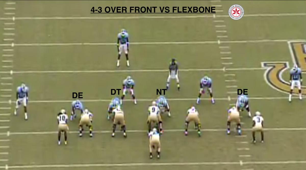 4-3 Over vs Flexbone