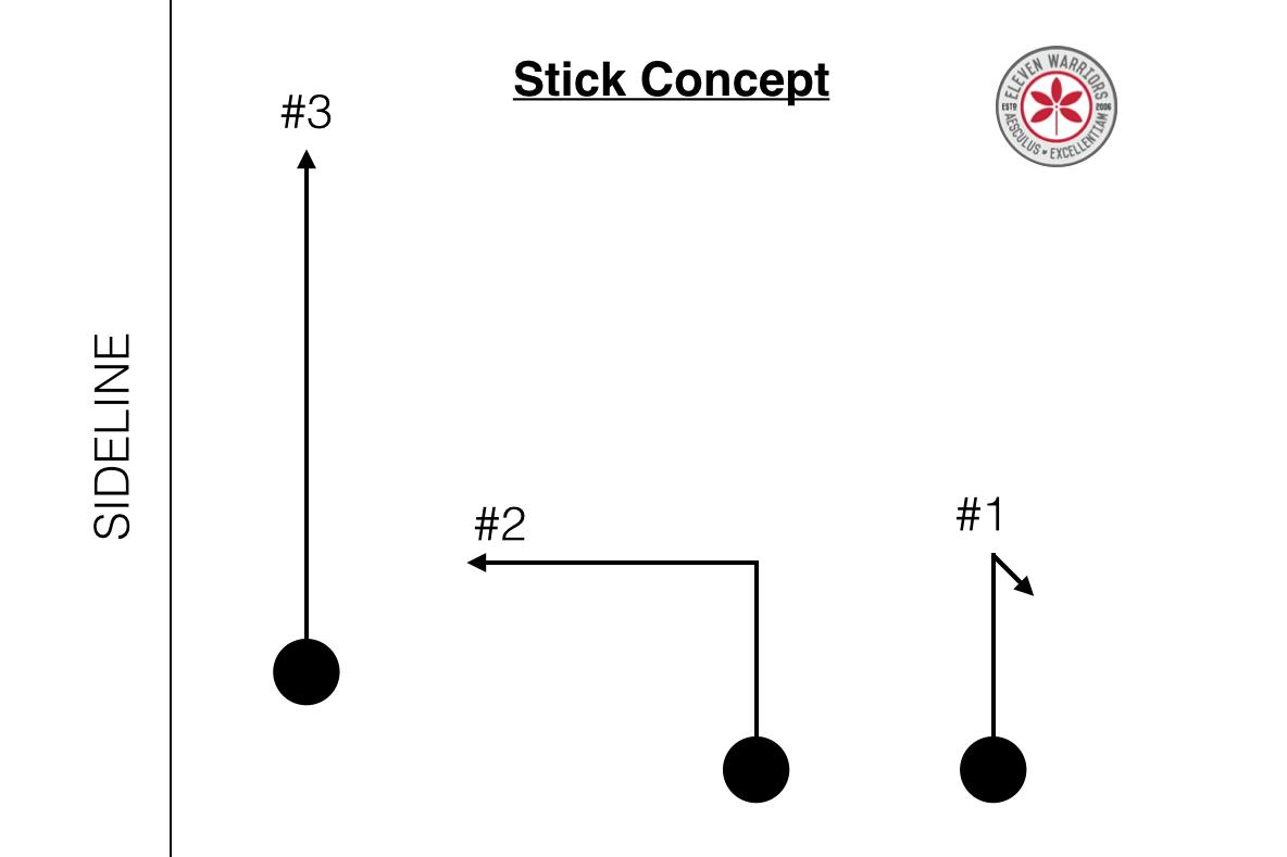11W Stick