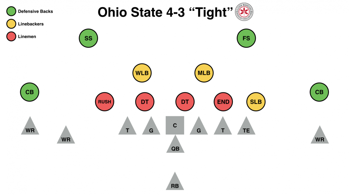 OSU 4-3 Tight