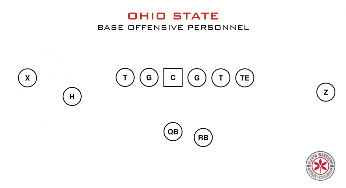 OSU base personnel