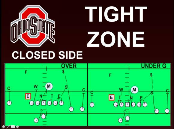 tight zone