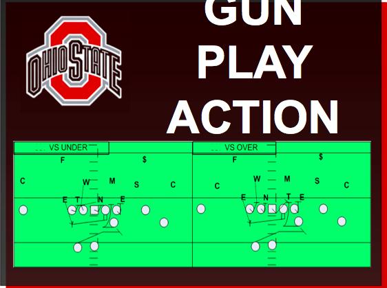Gun Play Action