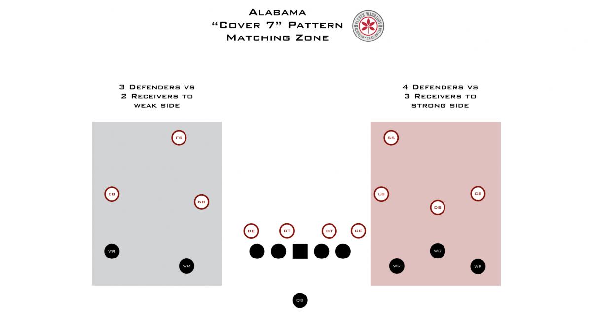 Alabama Cover 7