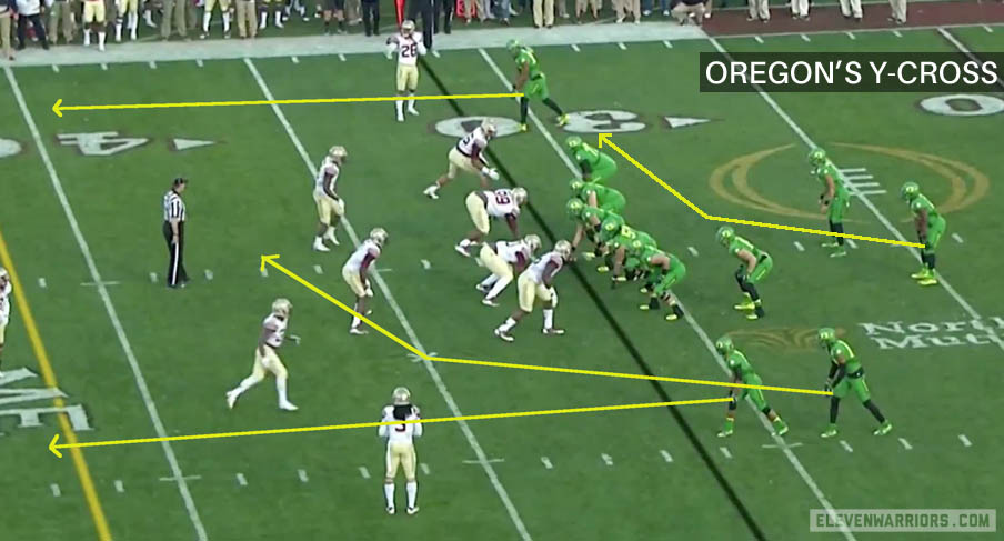 Oregon's Y-Cross pattern, a staple of the Air Raid offense.