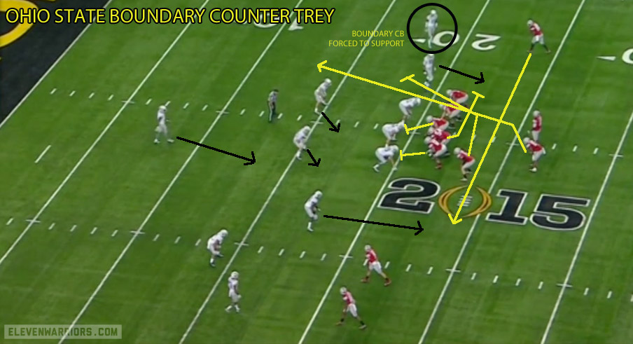 Ohio State's counter trey to the boundary.