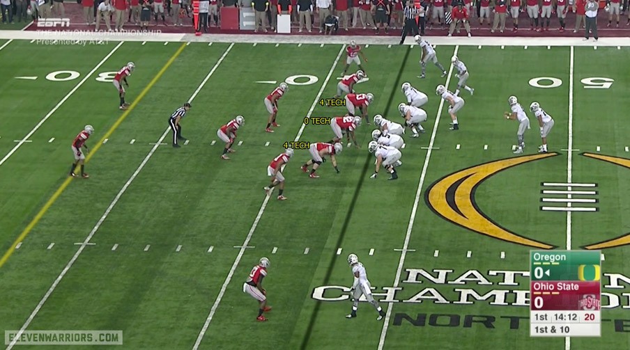 Ohio State's odd front in the National Championship against Oregon