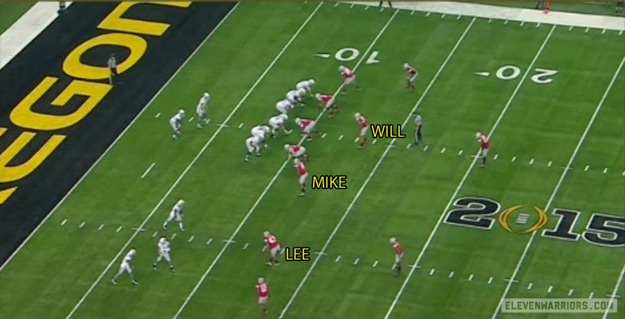 Ohio State's linebacker shift against the Oregon offense.