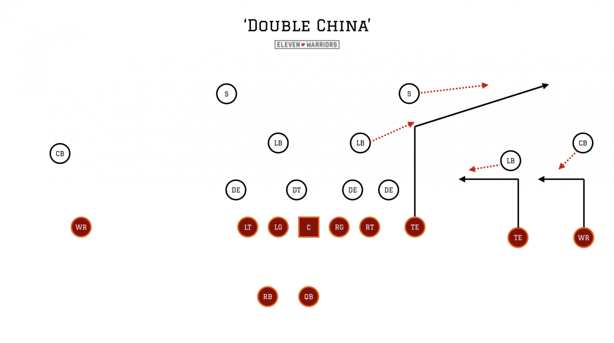 Double-China gets Hodges open near the goal line