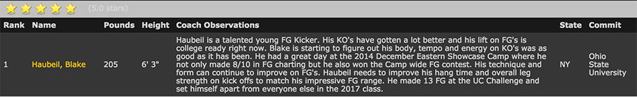 High praise for future Buckeye kicker