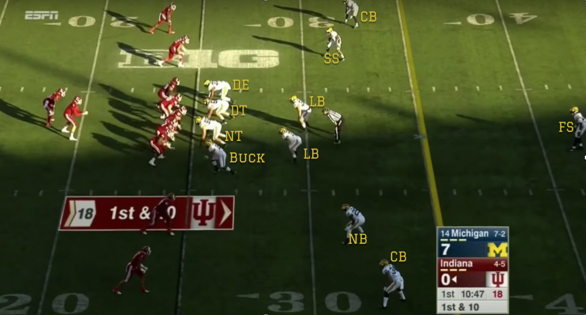 The base defense with one deep safety