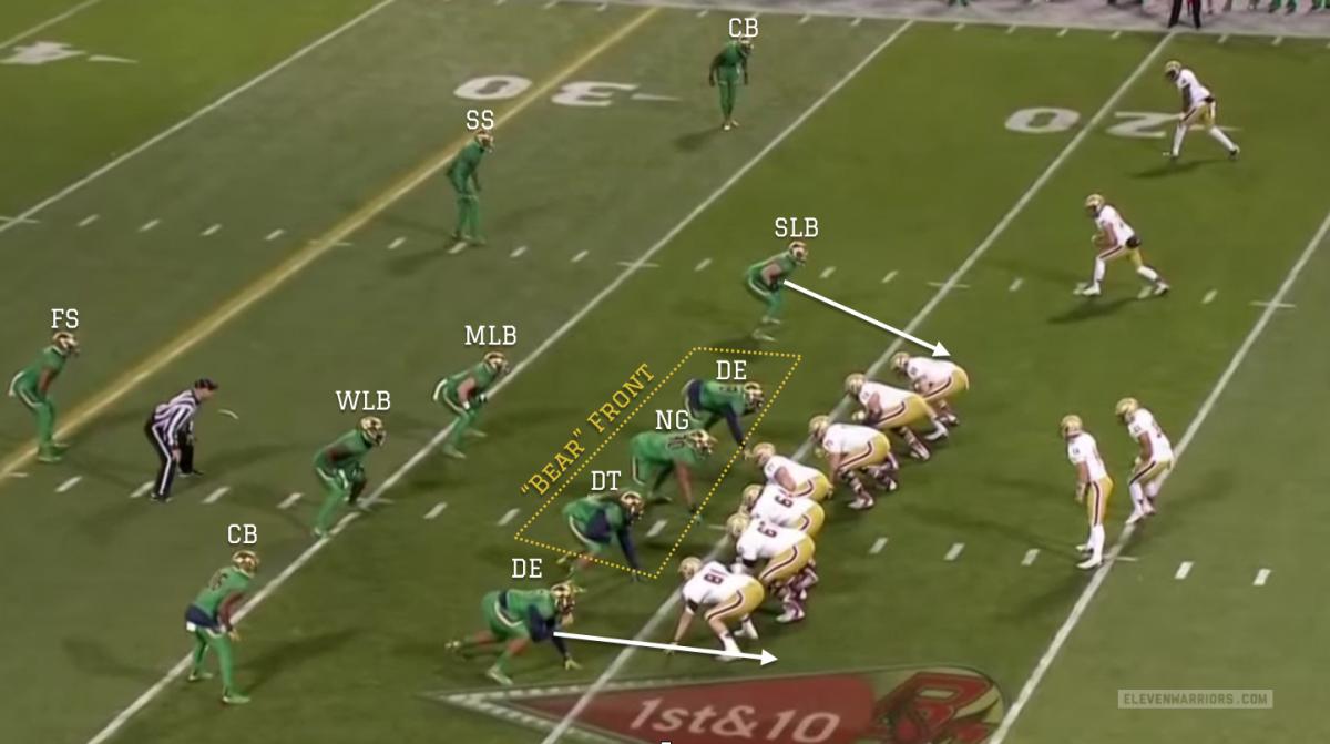 Five defenders rush
