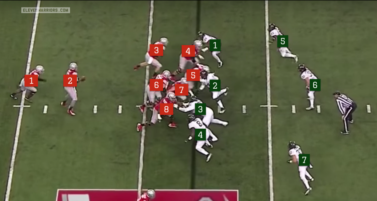 The offense has a numerical advantage