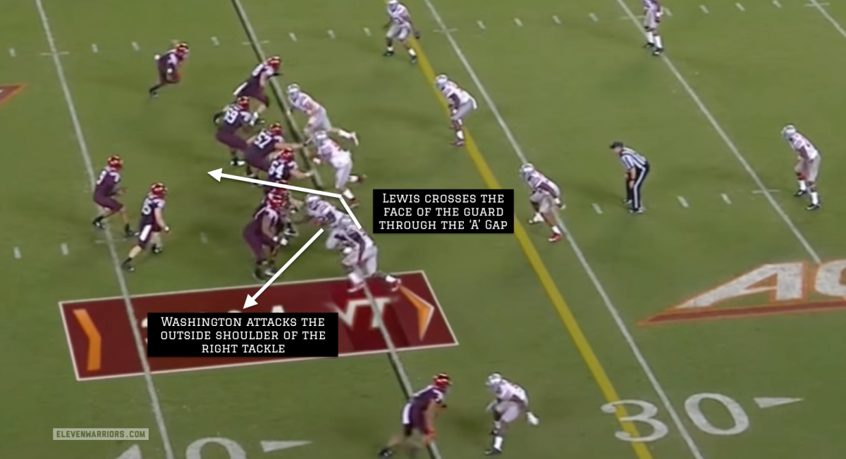 Lewis' path to the backfield