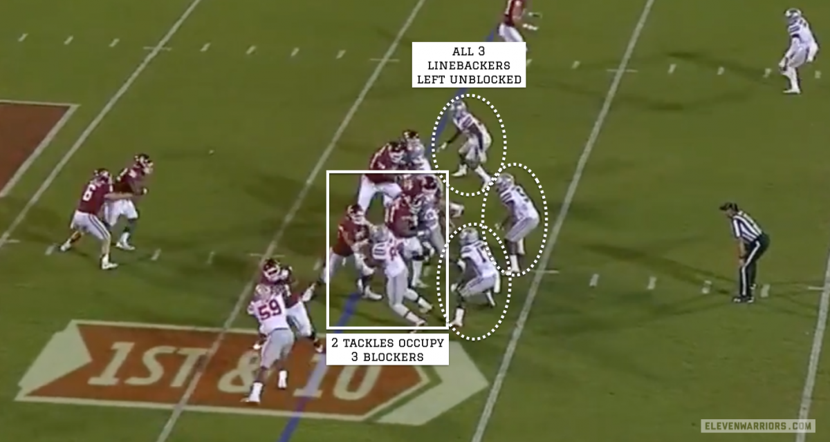 No one blocks the OSU linebackers