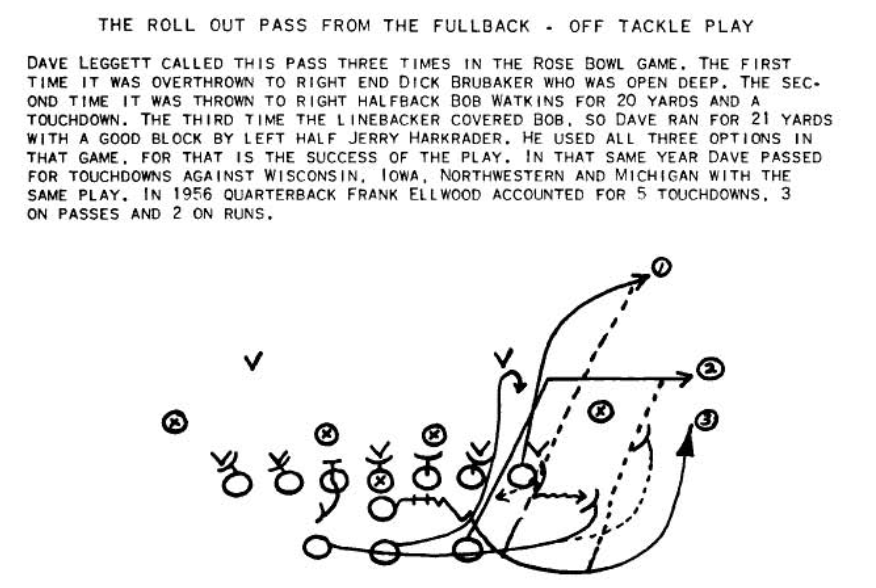 An example of a Hayes passing play from his 1957 playbook
