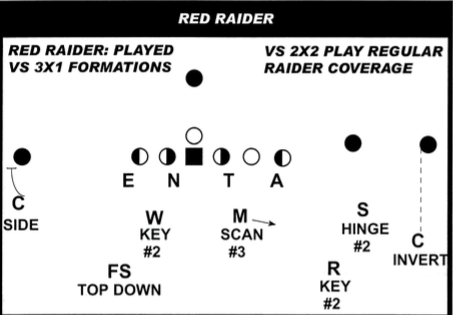 'Red Raider'