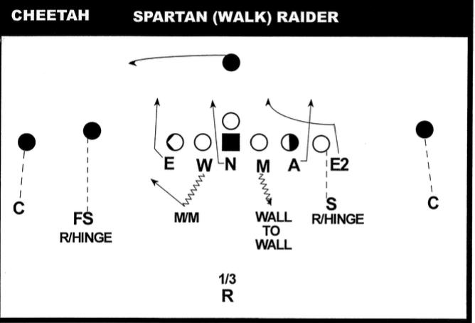 Spartan Raider