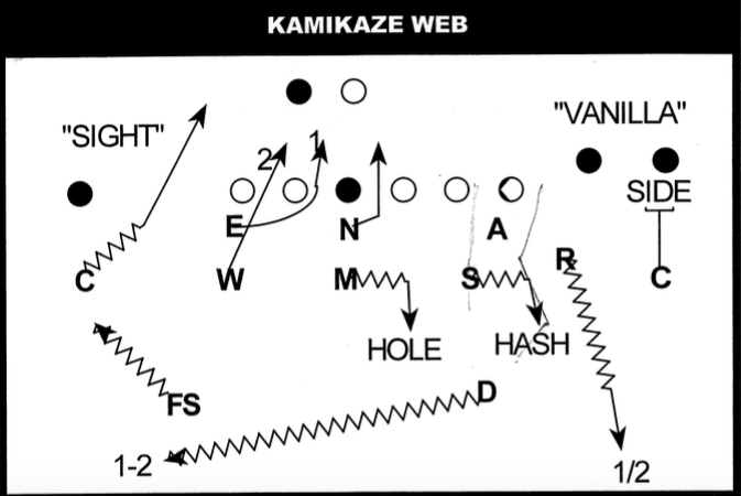 Kamikaze Web