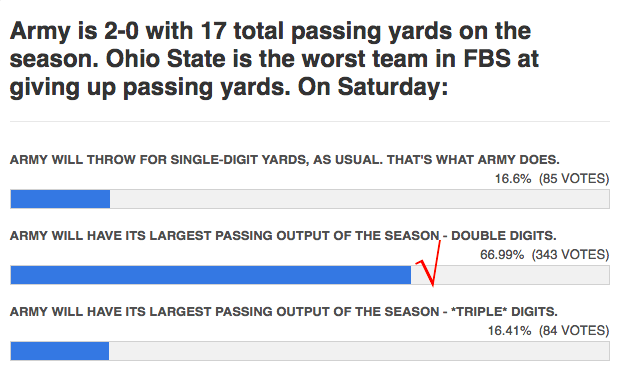army passing yards