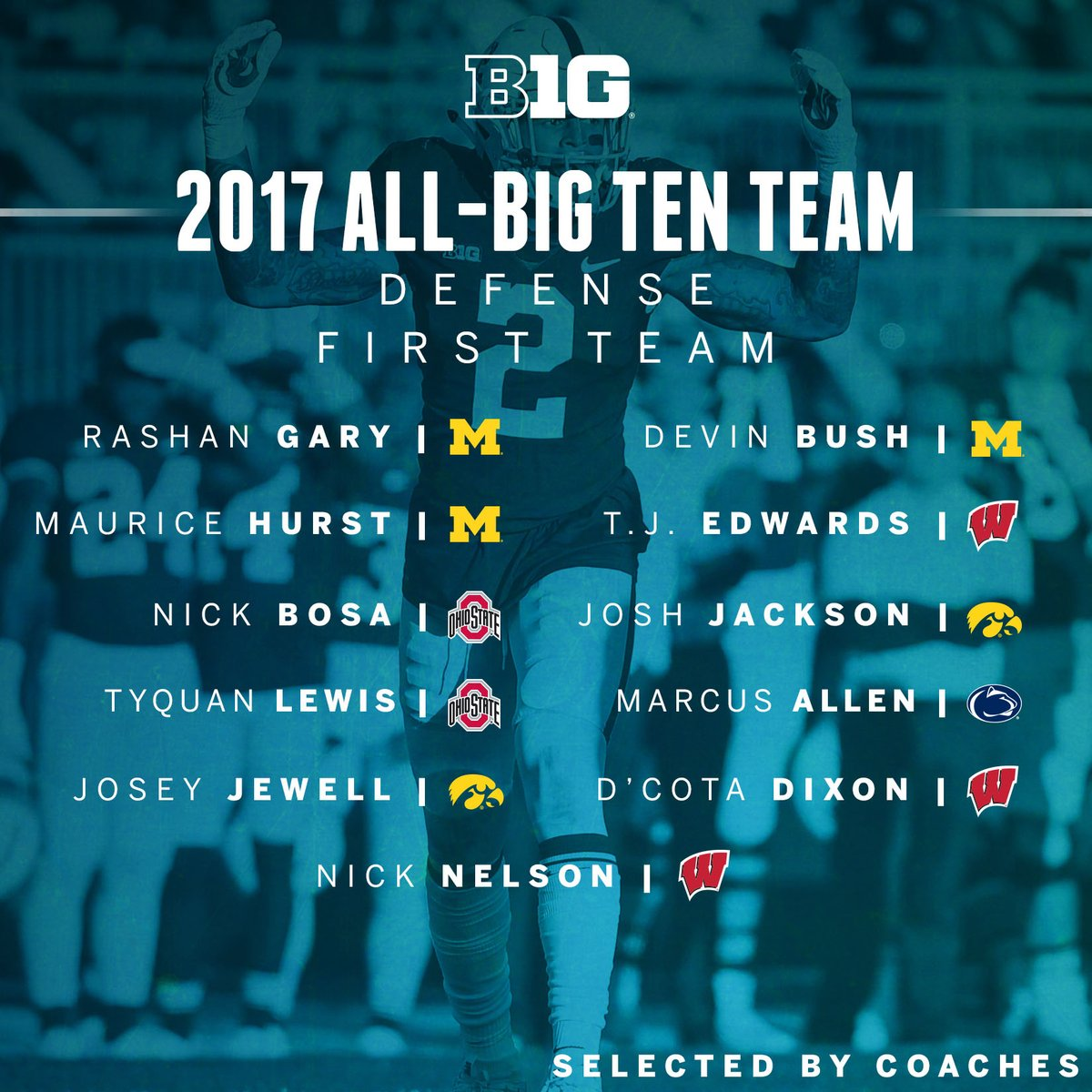 All-Big Ten Defense First Team (As Selected by Coaches)