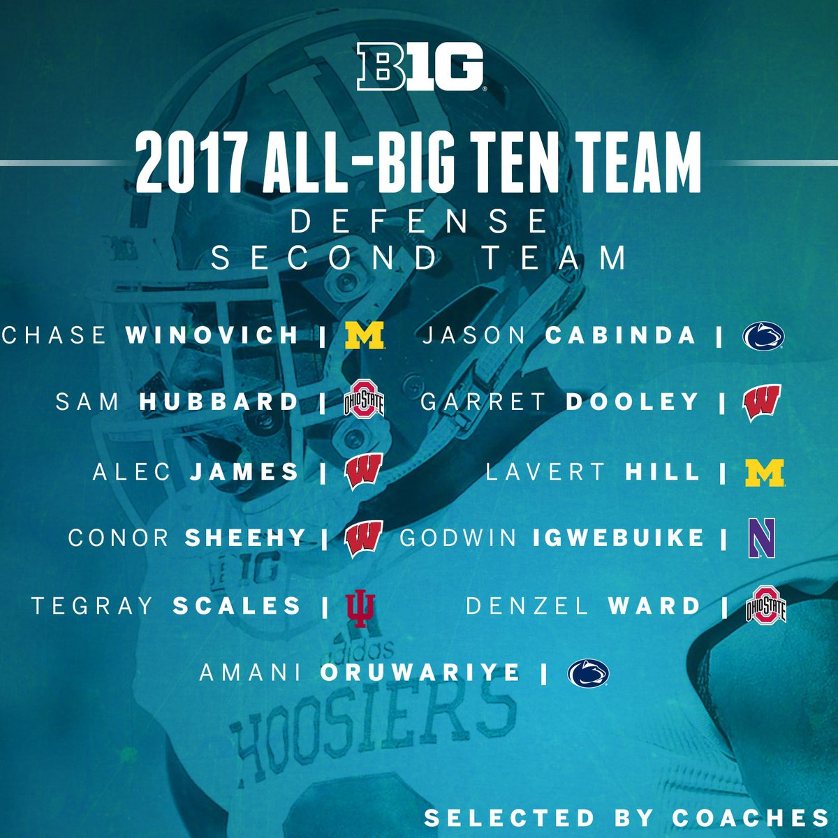 All-Big Ten Defense Second Team, as selected by coaches