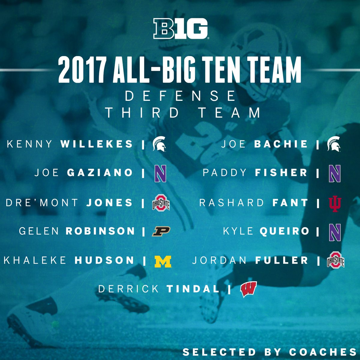 All-Big Ten Defense Third Team, as selected by coaches