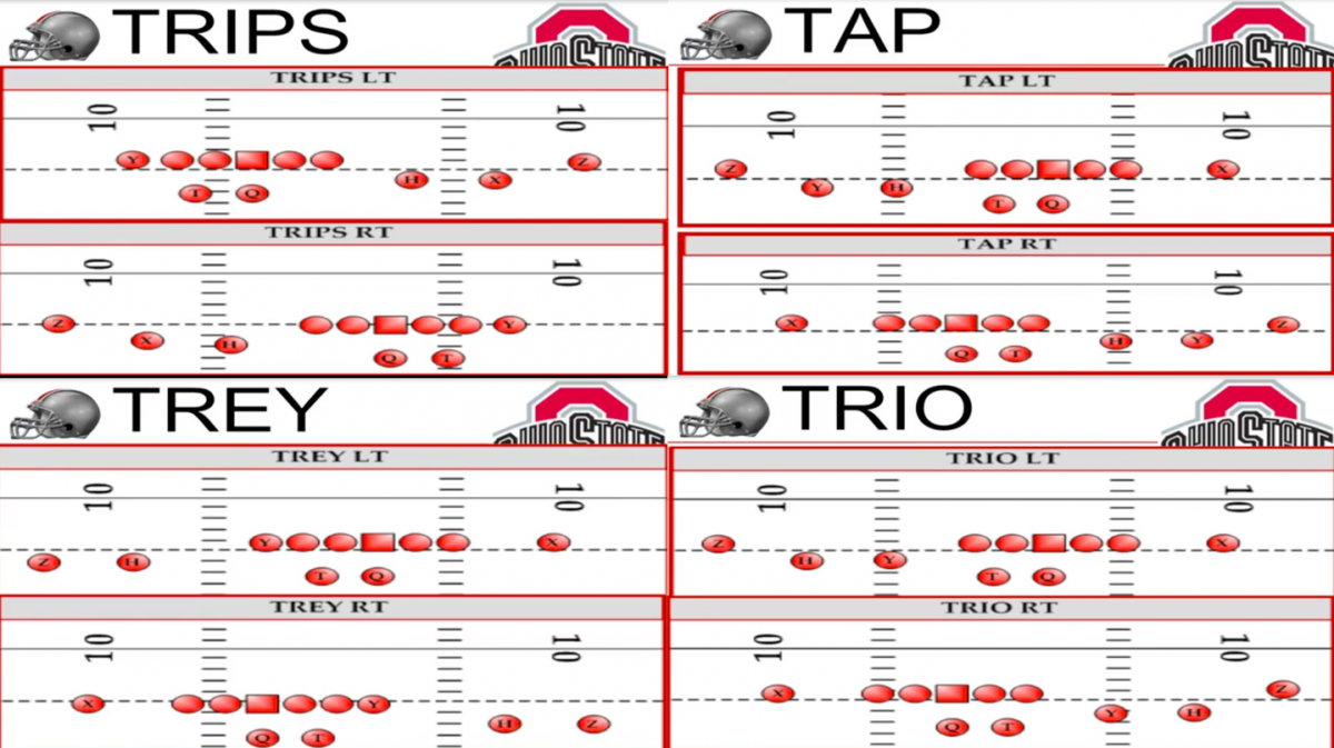 Ohio State 3x1 formations