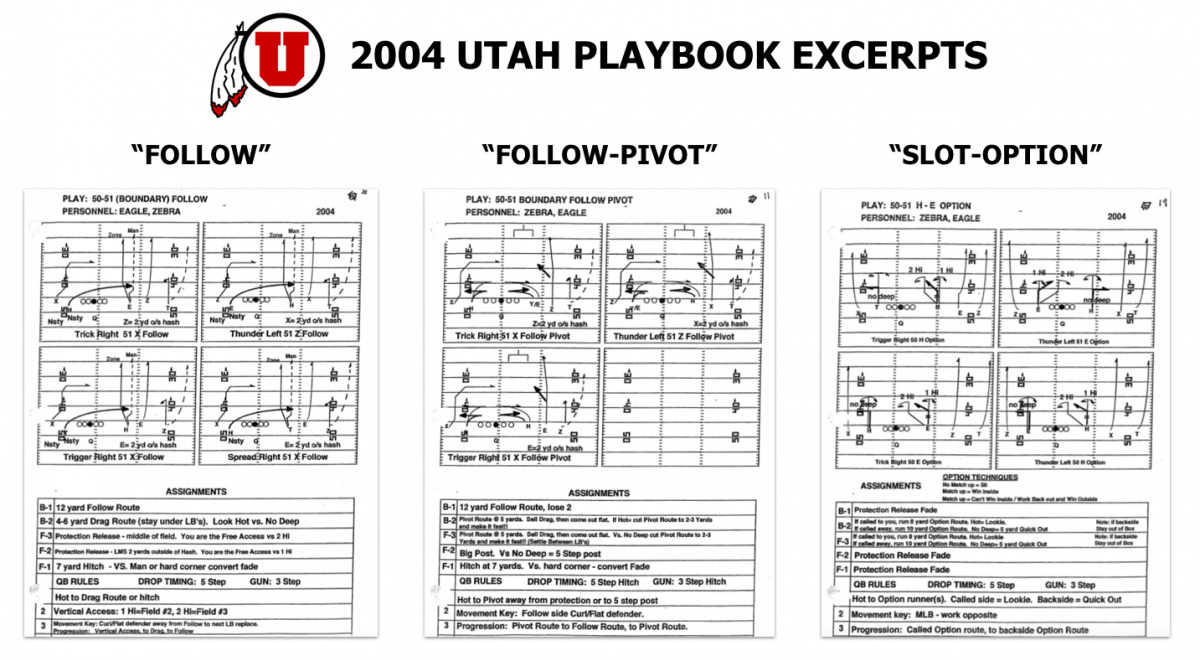 Meyer's adapted versions of the same concepts found in Tiller's playbook.