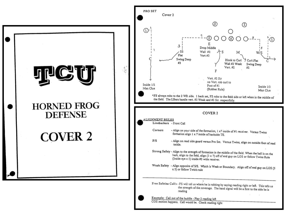 TCU's original Cover 2 'Robber' coverage