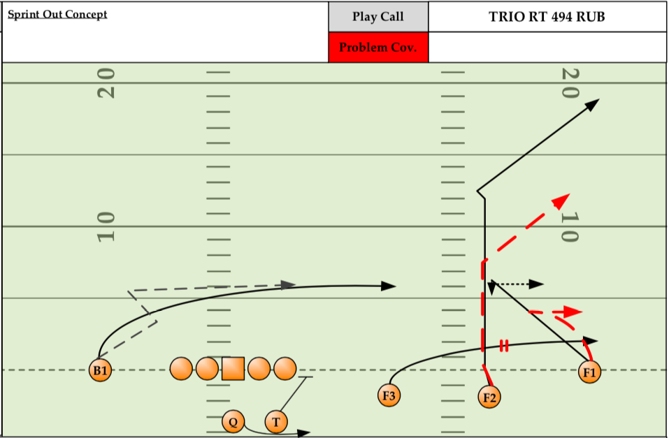494 Rub - Ohio State's sprint-out version of 'Snag'