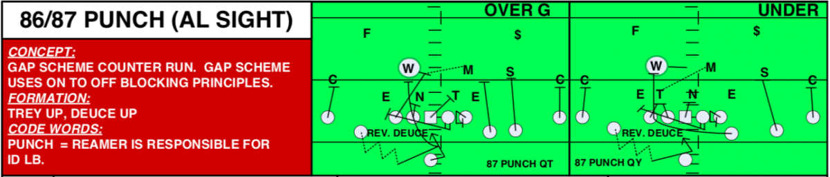 Ohio State Counter (Punch)