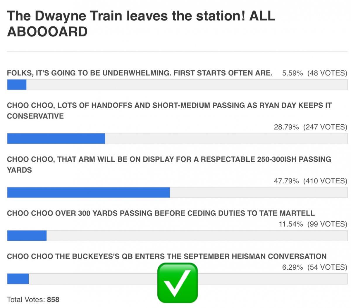 dwayne train