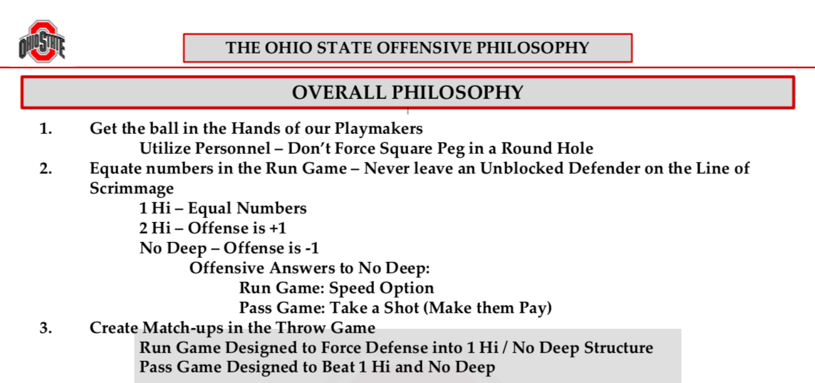 Ohio State's offensive philosophy