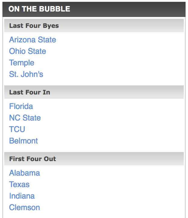 Ohio State appears safe.