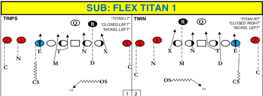 Flex Titan 1 man-blitz