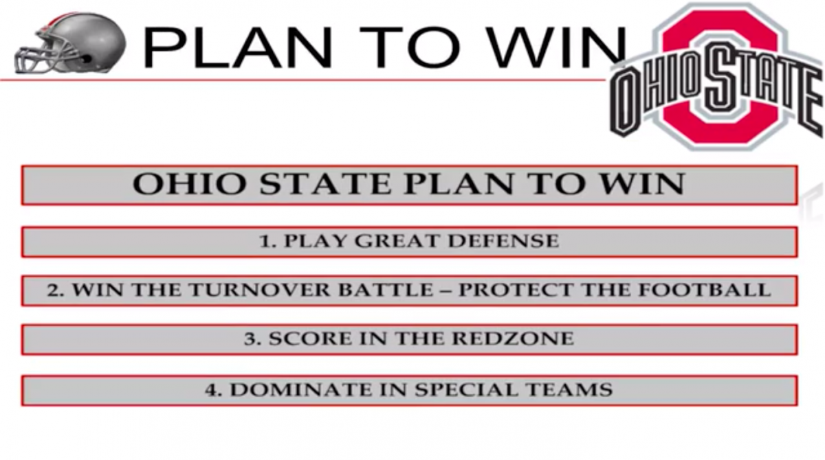 Ohio State's 'Plan to Win'