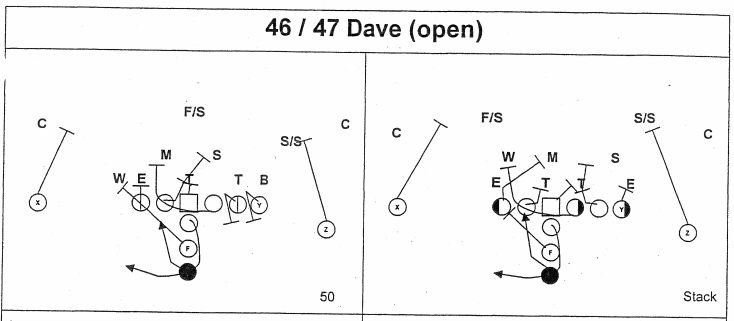 The 'Dave' Power concept from Jim Tressel's 2002 playbook