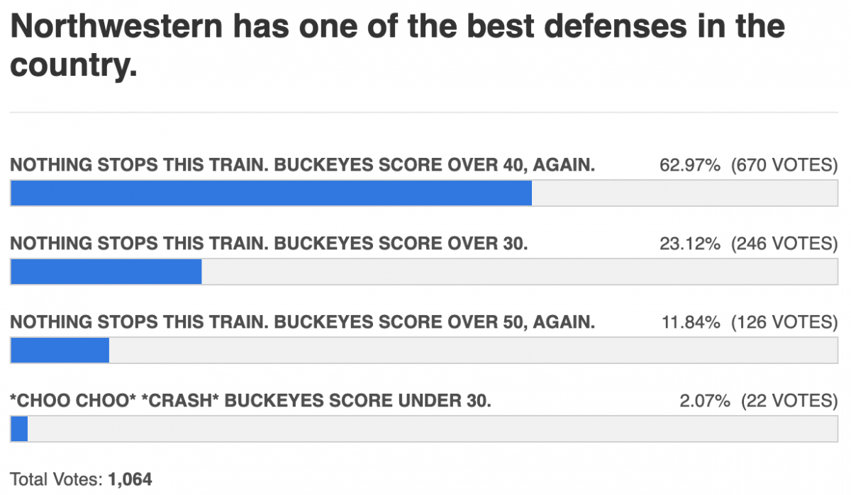 defense got bullied all to hell