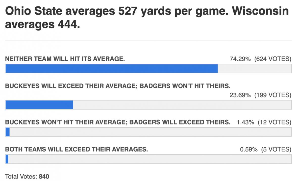 sucks to suck, badgers