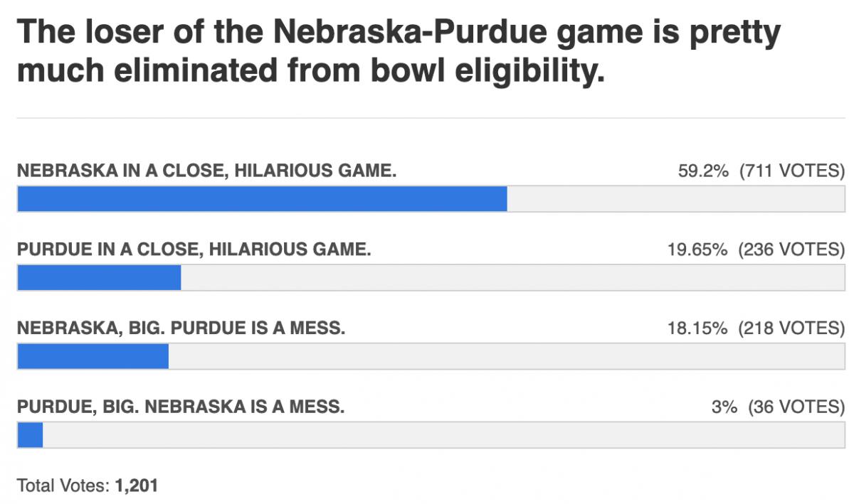 losing to Purdue must suck, no idea what that feels like nope nope nope nope